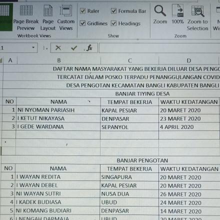 Data Masyarakat Desa Pengotan